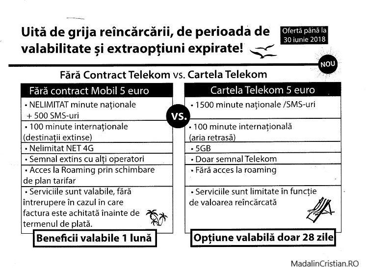 Cum își face Telekom antireclamă?