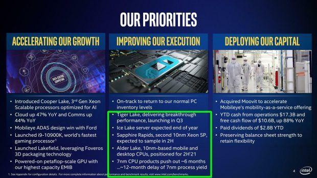 Intel trece la 7nm abia în 2023